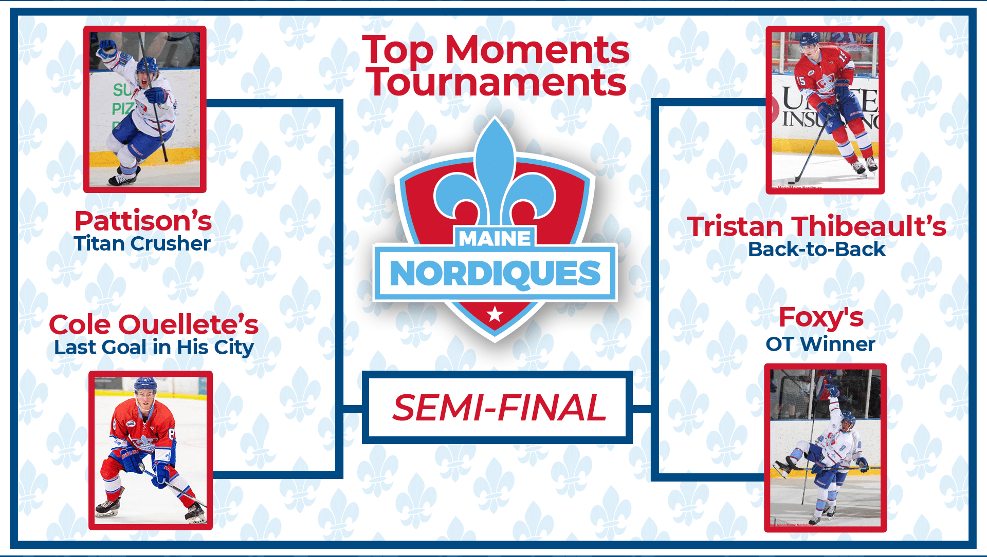 final-4-top-moments