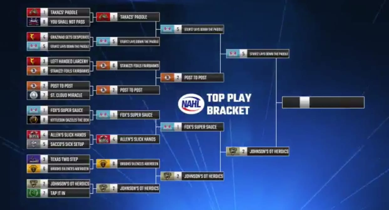The full top plays bracket leading to the final